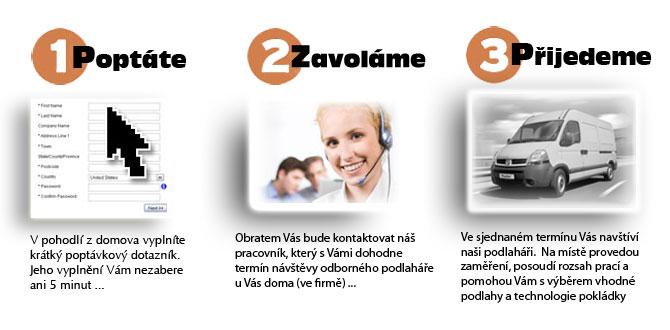 Poptávka na plovoucí podlahy Pardubice