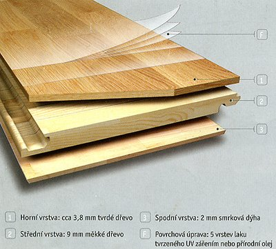 Profil laminátové podlahy